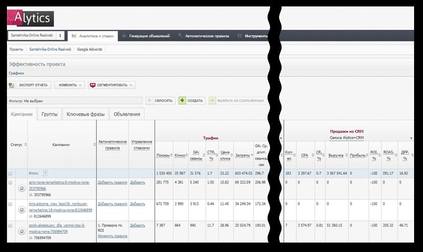 Данные в интерфейсе Alytics