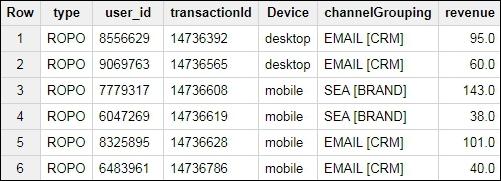 таблица с ROPO транзакциями