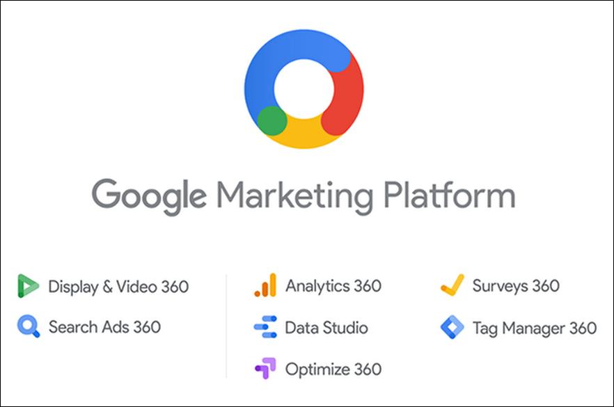 Google Marketing Platform products