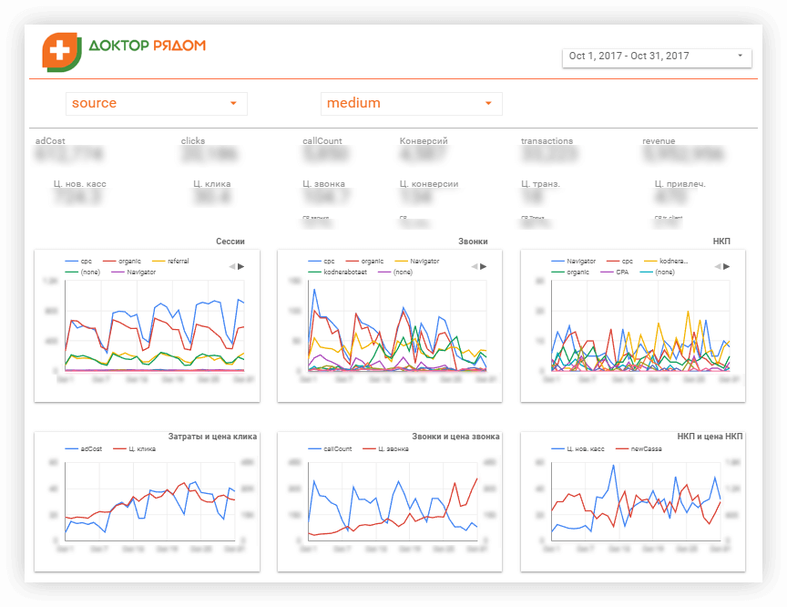 Отчеты в Google Data Studio